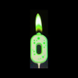 Chiffre flamme colorée n°0